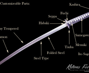 katana customizable parts