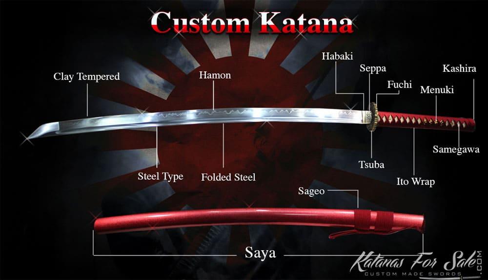 Custom Katana - Hand Forged Samurai Katana Swords - Huge
